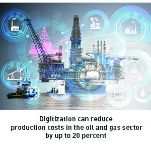 Pic-art-Oli-Gas-Automation