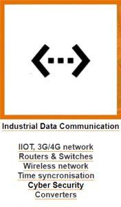 Industriell Data Communication - Recab