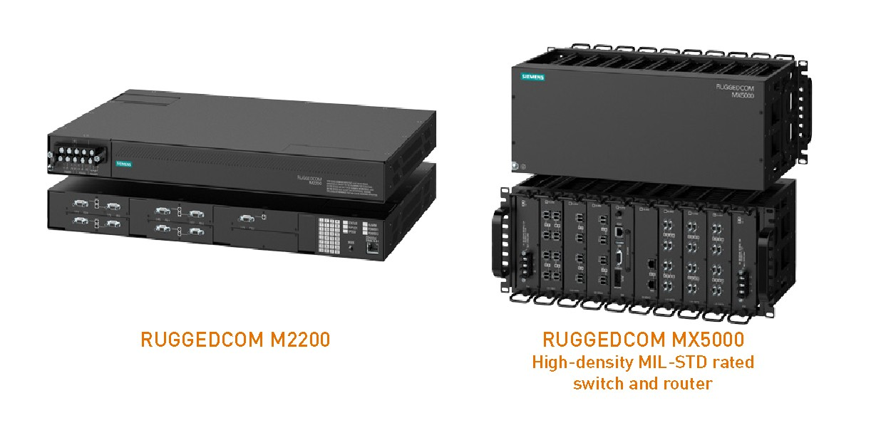 Ruggedcom-MIL-STD-Recab-M2200-MX5000