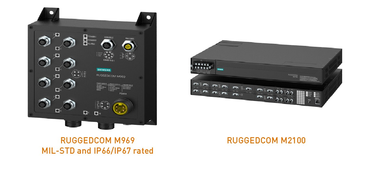 Ruggedcom-MIL-STD-Recab-M969-M2100-New