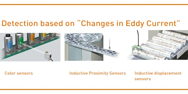 """Detection based on """"Changes in Eddy Current"""" Keyence sensors Recab's guidance: Laser displacement sensors - What is - We guide you"""
