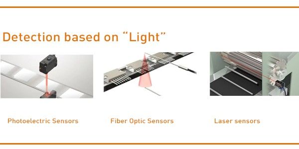 """Detection based on """"Light"""" -Recab's guidance: Laser displacement sensors - What is - We guide you"""
