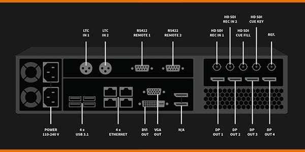 CuePilot-RecabS6-Studio-Server-Connections 1